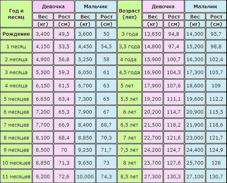 Skolko-odezhdy-nado-novorozhdennomu - запись пользователя elviron (sweetpanda) в сообществе образ жизни беременной в категории приданое для малыша - babyblog.ru