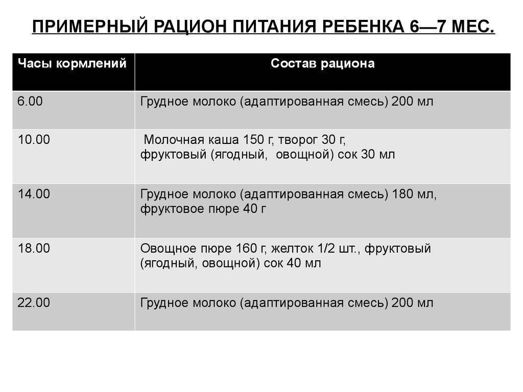 Частота стула при грудном вскармливании - запись пользователя tаня (id2175455) в дневнике - babyblog.ru