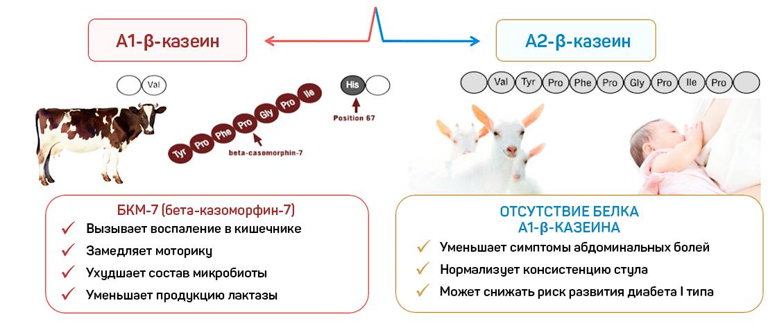 Как узнать что ребенок наелся и гв?! - как определить наедается ли ребенок грудным молоком - запись пользователя мария (manishaj) в сообществе грудное вскармливание - babyblog.ru