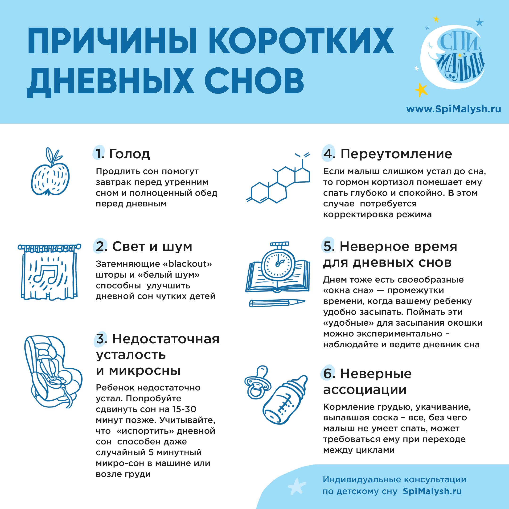 Сколько бодрствуют малыши в 3,5-4 месяца? - сколько должен спать четырехмесячный ребенок - запись пользователя helga (kessler) в сообществе развитие от рождения до года в категории режим дня - babyblog.ru