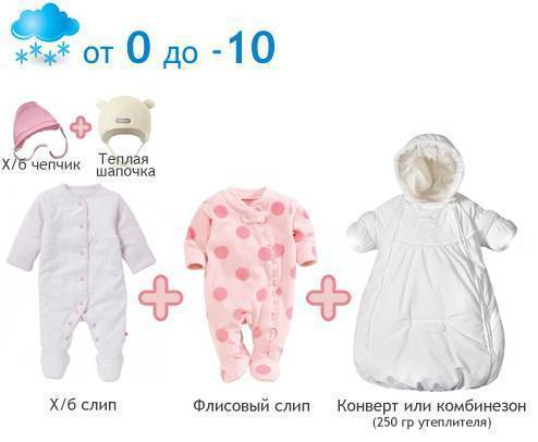 Одежда для малыша в роддом - что нужно в роддом для ребенка - запись пользователя лия (ohbonny) в сообществе образ жизни беременной в категории собираем сумку в роддом и на выписку - babyblog.ru