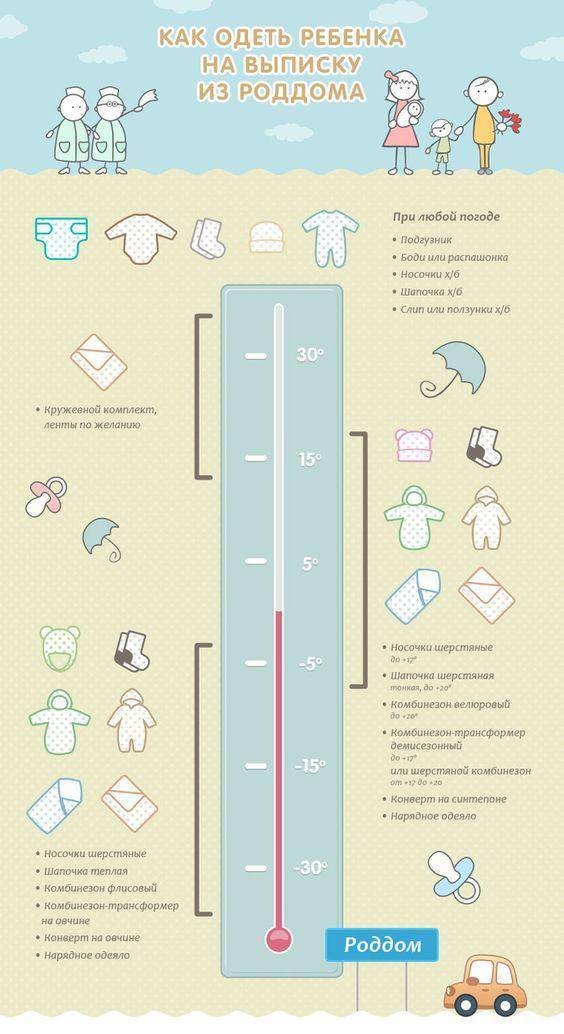 Выписка зимой: прошу подробную инструкцию для чайника - запись пользователя леся (veresssk) в сообществе выбор товаров в категории детское приданное: на выписку, конверты, пеленки - babyblog.ru