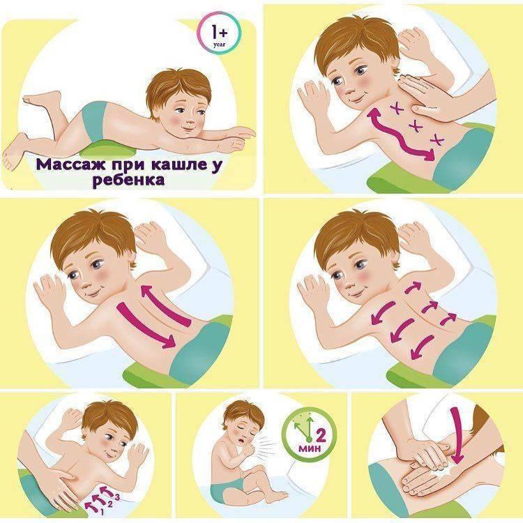 Массаж новорожденному от 0 месяцев как делать его самостоятельно в домашних условиях для грудничков 1, 2, 3 месяцев и сколько он должен длиться