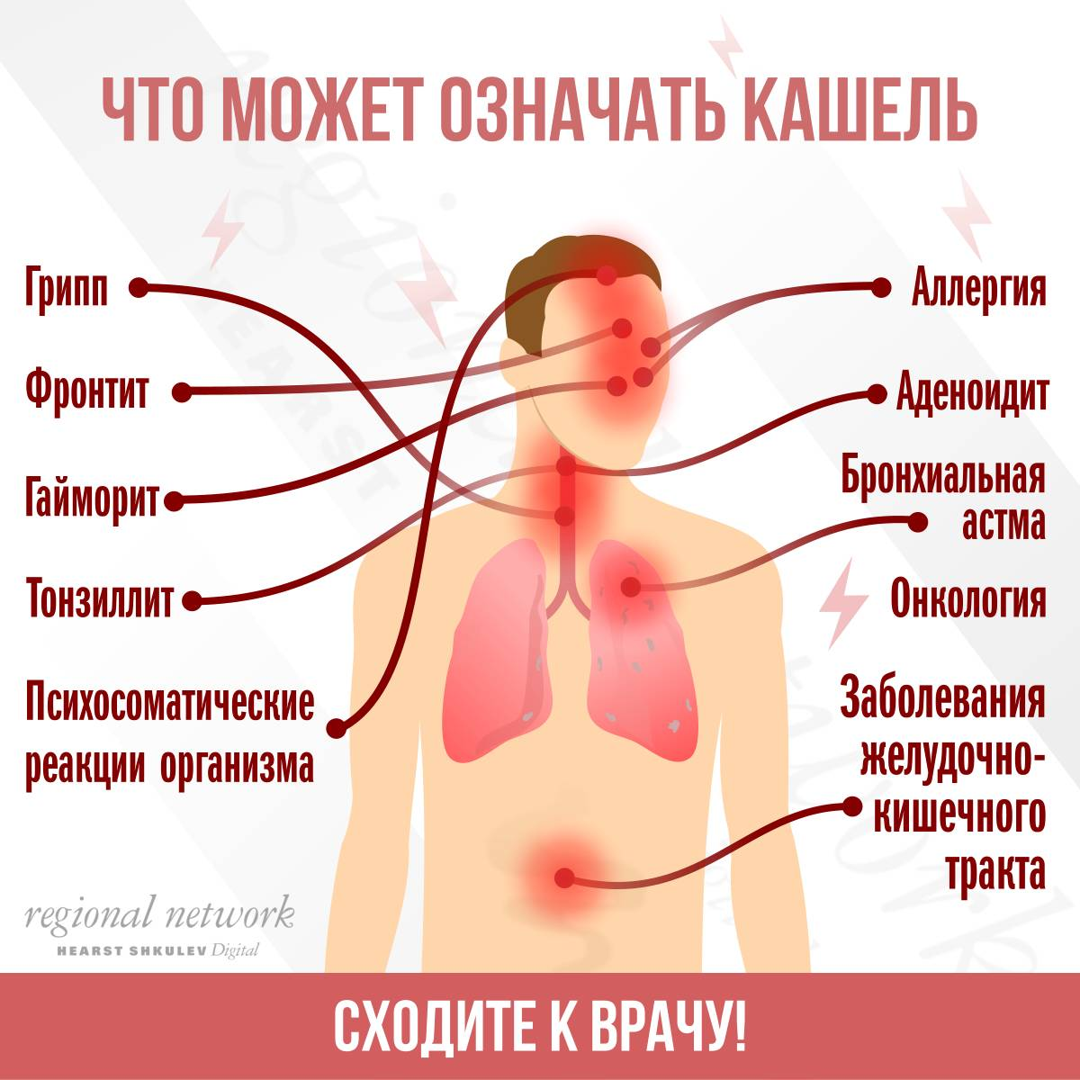 Лечение красного горла у грудничка, его причины и симптомы