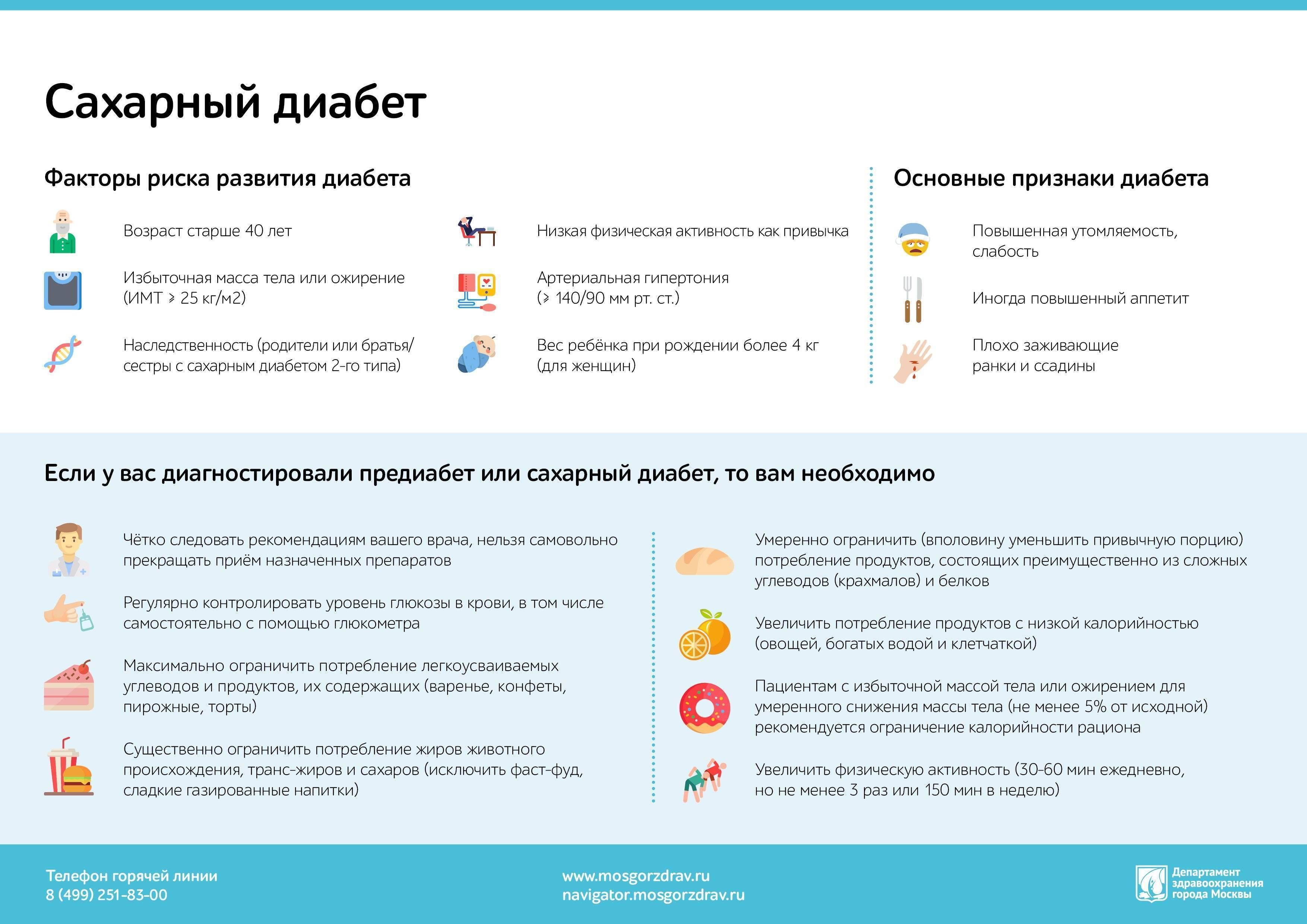 Норма сахара в крови у детей: таблица и расшифровка