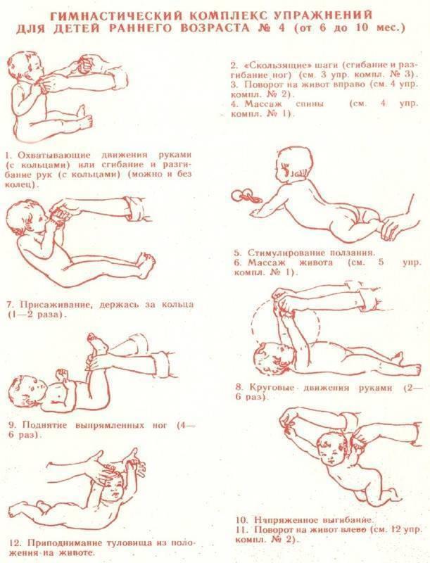 Массаж и гимнастика для детей на 9-12-ых месяцах жизни, методика массажа детей 9 месяцев | метки: зарядка, зарядка