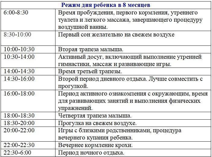Живем по часам: примерный распорядок дня ребенка в 6 месяцев и особенности режима