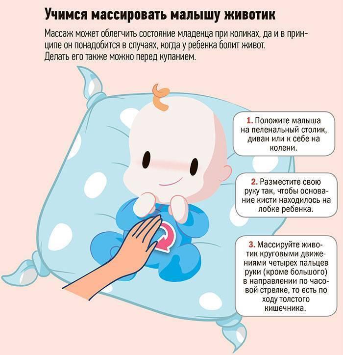 Болит и вздулся живот у ребенка 3 года