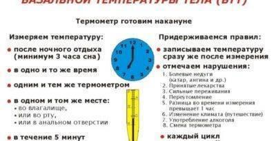 Температура 37 держится неделю у ребенка причины и возможные последствия