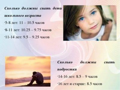 Режим дня годовалого ребёнка