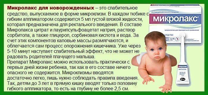 Можно ли микролакс новорожденному ребенку