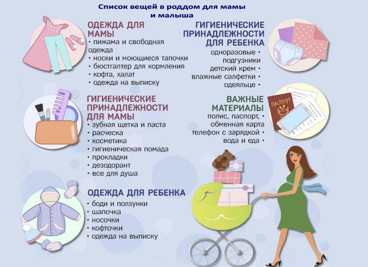 Что взять с собой в роддом? полный и подробный список вещей в роддом - запись пользователя оксаночка (id2378219) в дневнике - babyblog.ru