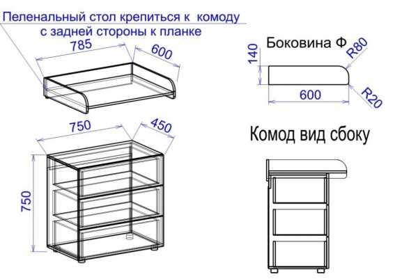Nuzhen-li-pelenalnyi-stolik - стр. 4 - запись пользователя люция (@luuutik5) (luuutik) в сообществе образ жизни беременной в категории приданое для малыша - babyblog.ru