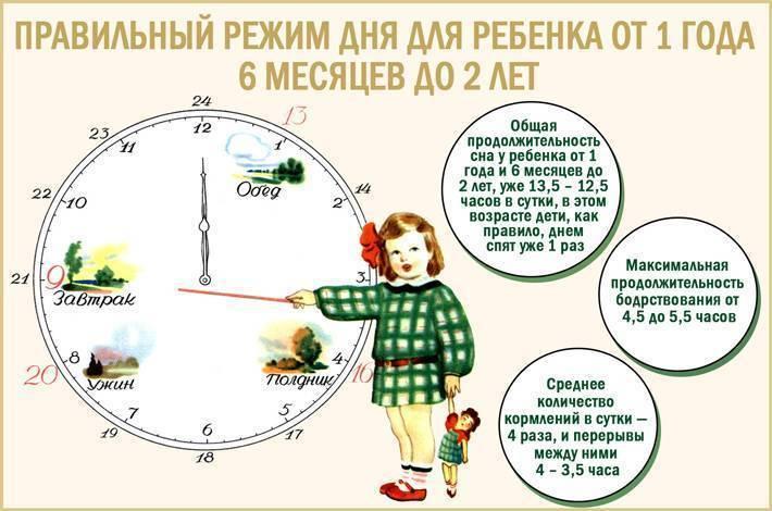 Закисает глазик! - закисает глазик у новорожденного - запись пользователя кatarina (katerinabal) в сообществе здоровье новорожденных в категории болезни глаз - babyblog.ru