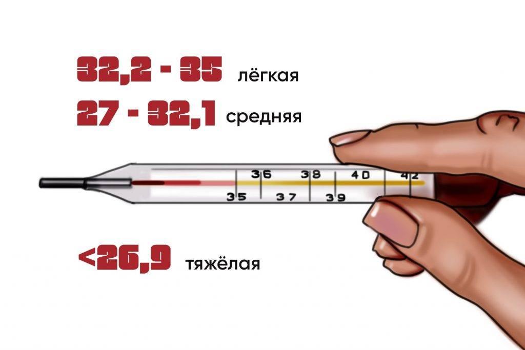 Пониженная температура - пониженная температура у ребенка - запись пользователя инна (mamusik) в дневнике - babyblog.ru
