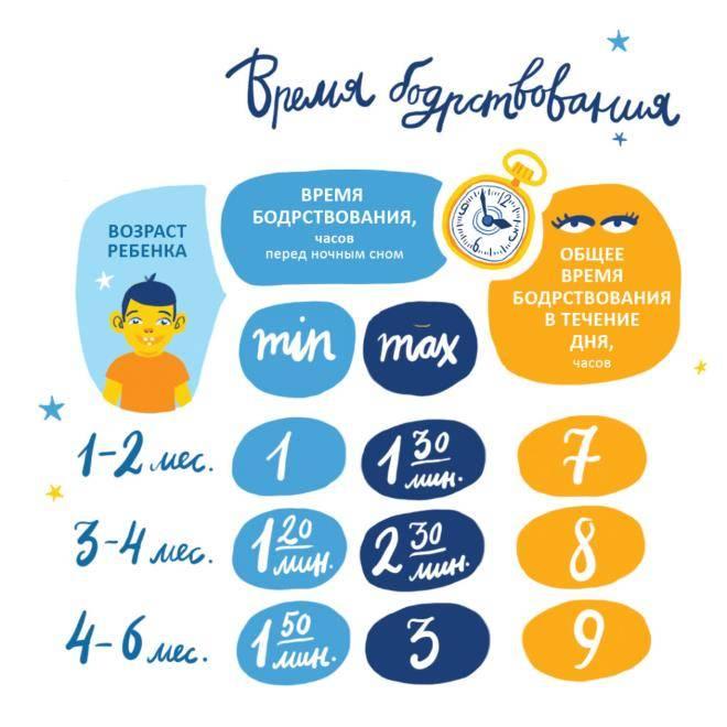 35 способов уложить малыша спать