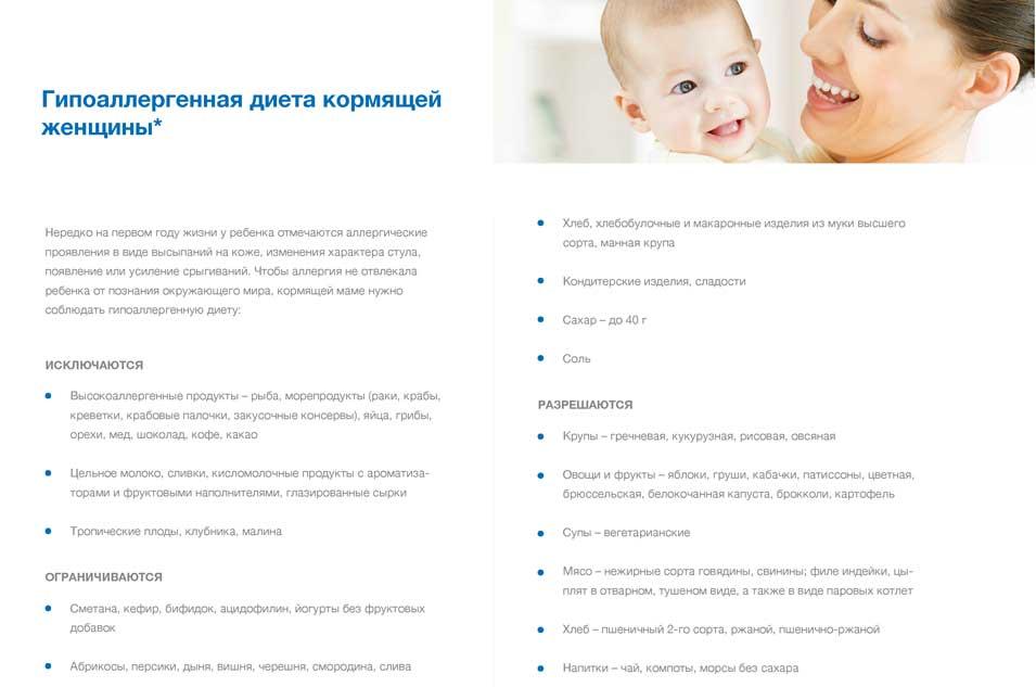 Что можно есть после родов: питание кормящей матери в первые месяцы / mama66.ru