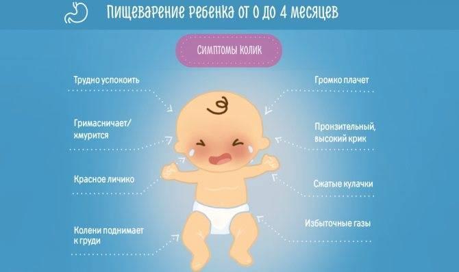Причины плача малыша, когда он тужится