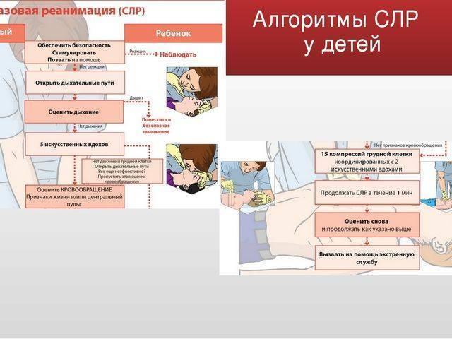 Сердечно-легочная реанимация у новорожденных и детей