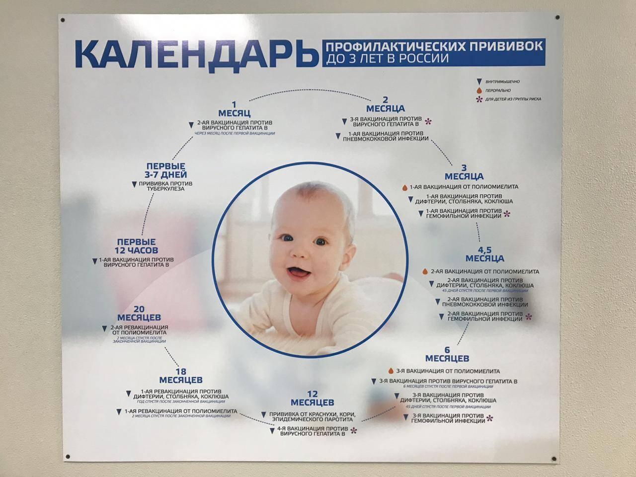 Кому нельзя ставить прививку бцж – противопоказания для новорожденных и детей старшего возроста