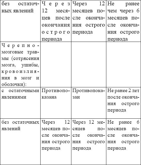 Укол витамина к (викасола) новорожденным в роддомах москвы. насколько обязательная процедура? - запись пользователя фенечка (id2378613) в сообществе выбор роддома в категории роддома москвы и мо - babyblog.ru
