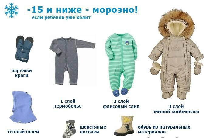 Можно ли гулять с ребенком при температуре 37.5: комаровский