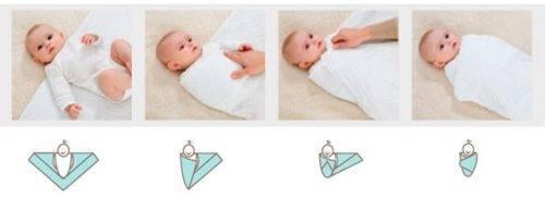 До скольки месяцев можно пеленать? - запись пользователя ☽magdalena☾ (magdalena666) в сообществе здоровье новорожденных в категории разное - babyblog.ru