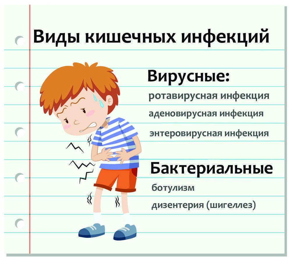 Ребенок какает со слизью причины