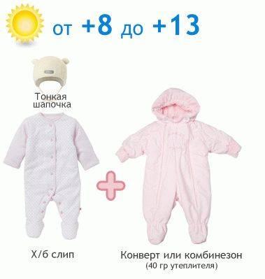 Сто одежек? как правильно одевать ребенка. уход за ребенком до года