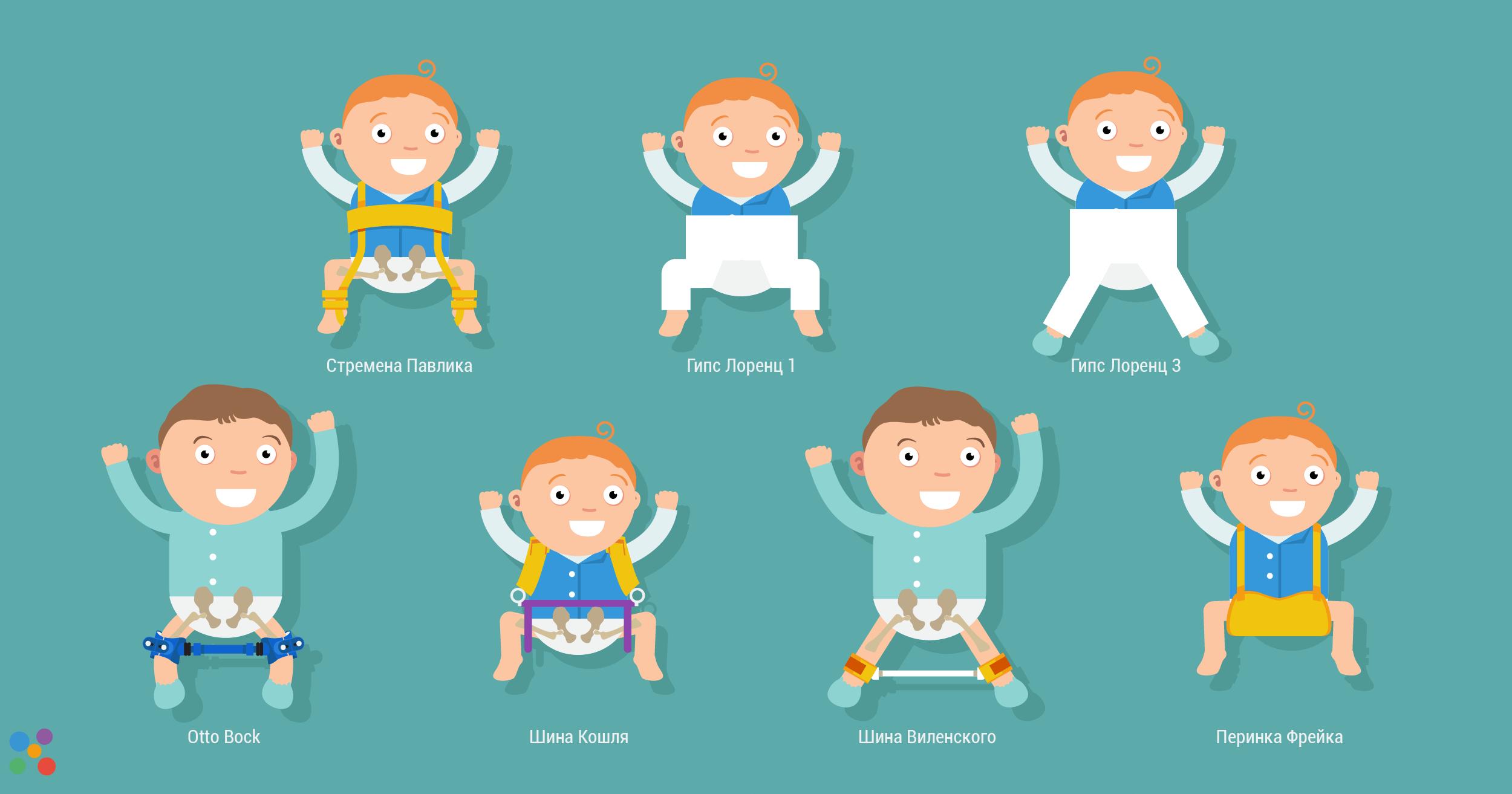 Дисплазия тазобедренных суставов у ребенка 3 месяца лечение