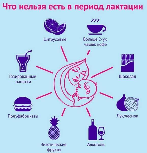 Некоторые проблемы грудного вскармливания и способы их решения