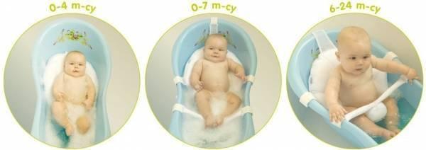 Горки для купания новорожденных: виды и советы по выбору