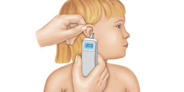 5 способов, как мерить температуру грудничку - выбор градусников и правила