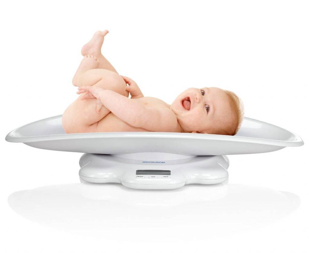 Нормы веса и роста - нормы роста и веса детей - запись пользователя яна (yan8456) в сообществе развитие от рождения до года в категории рост, вес - babyblog.ru