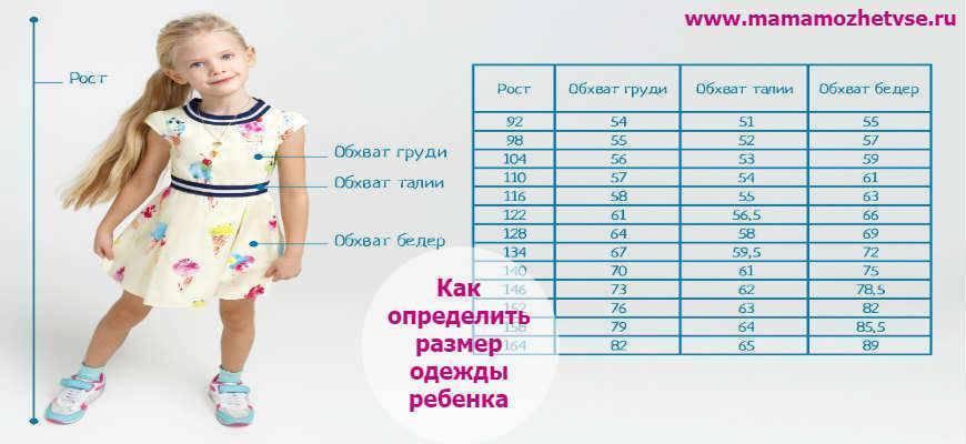 Размеры одежды для новорождённых: таблицы с описанием и советы при покупке