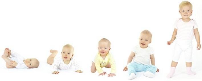 Календарь - таблицы психомоторного развития ребенка первого года жизни