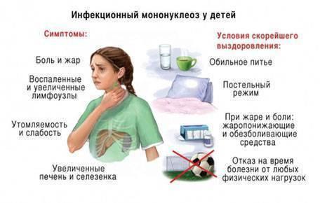 Причины появления рвоты с кровью у ребенка и взрослого
