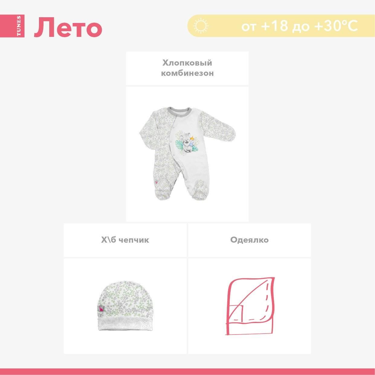 Как одеть ребенка до года на прогулку. в картинках! - как одеть ребенка весной - запись пользователя alena (id1080737) в сообществе образ жизни беременной в категории приданое для малыша - babyblog.ru