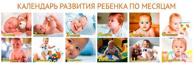 Календарь кризисов детей до года, календарь кризисов ребенка до года скачки роста у детей до года календарь   метки: скачка, первый, жизнь, неделя, скачков