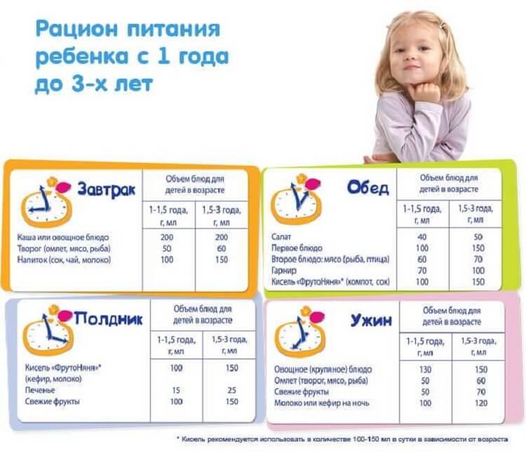 Что должен уметь ребенок в 1 год. развитие годовалого ребенка: девочки и мальчика - onwomen.ru