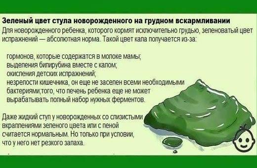 Стул грудничка- зеленый!!