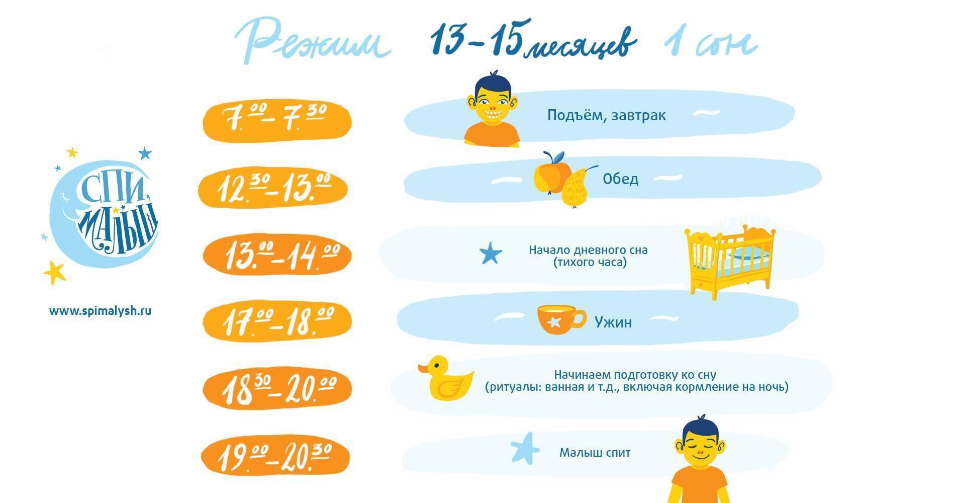 Примерный режим дня ребенка в 3 месяца