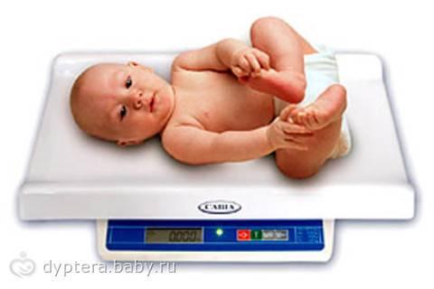 Ребенок плохо набирает вес на грудном вскармливании