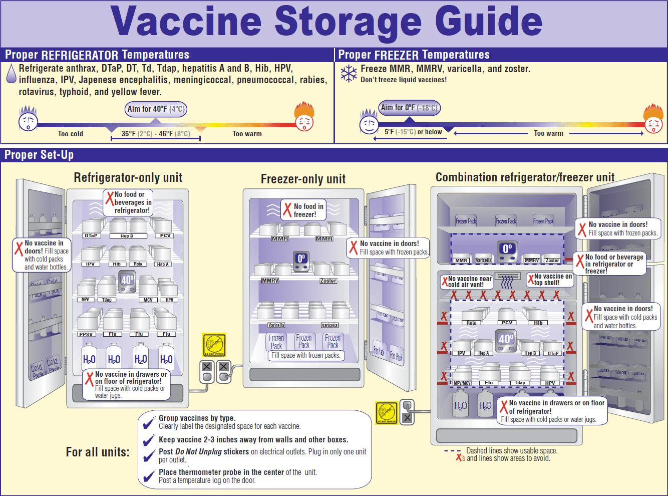 Прививка бцж у новорожденных: показания, норма реакции, последствия