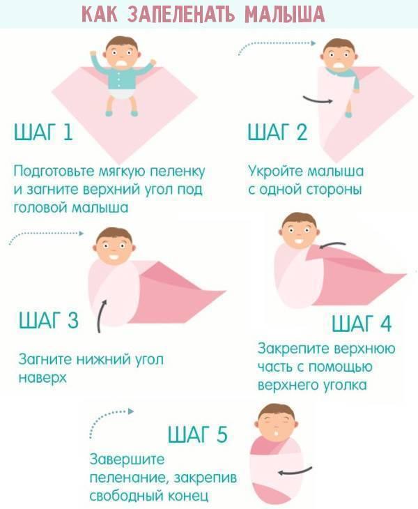 До скольки месяцев пеленать? - до скольки месяцев нужно пеленать ребенка - запись пользователя юляшка (yulechka-sv) в сообществе здоровье новорожденных в категории разное - babyblog.ru