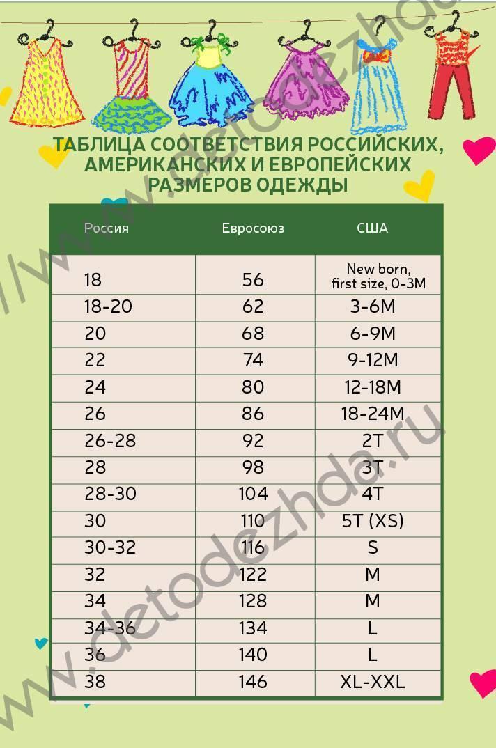 Размер обуви сша на русский для детей по возрасту, стопе в сантиметрах. таблица