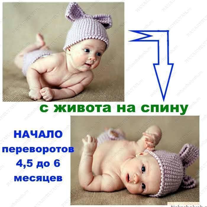 Как научить малыша переворачиваться с живота на спинку? - запись пользователя олеся (olesya_m) в сообществе развитие от рождения до года в категории физическое развитие - babyblog.ru