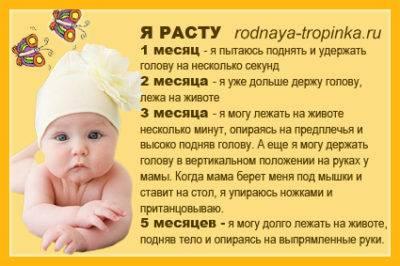 Откидывает голову назад - ребенок выворачивает голову назад - запись пользователя marineda (marineda) в сообществе здоровье новорожденных в категории неврология - babyblog.ru