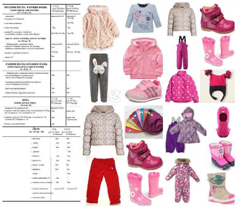 Помогите!!! как одеть ребенка на др, 1 годик. - что одеть на день рождения фото - запись пользователя мышонок (mishonoc) в сообществе выбор товаров в категории детская одежда - babyblog.ru