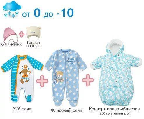 Как одевать новорождённых на выписку летом? - во что одеть новорожденного на выписку летом - запись пользователя marshel (id1154109) в сообществе образ жизни беременной в категории собираем сумку в роддом и на выписку - babyblog.ru